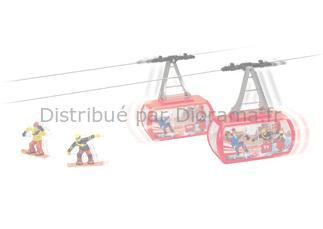 Téléphérique électrique